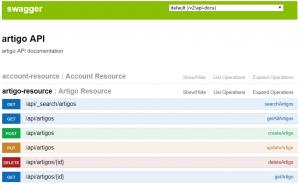 Figura 9 - Documentação de API com Swagger