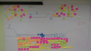 Uma das dinâmicas aplicadas logo no primeiro dia de aula