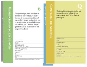 Cartas Cornucopia Gerenciamento de Sessões e Controle de Acessos