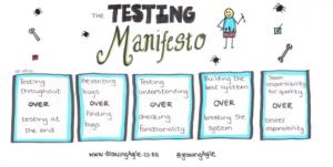 testing manifesto, manifesto tester, análise de testes
