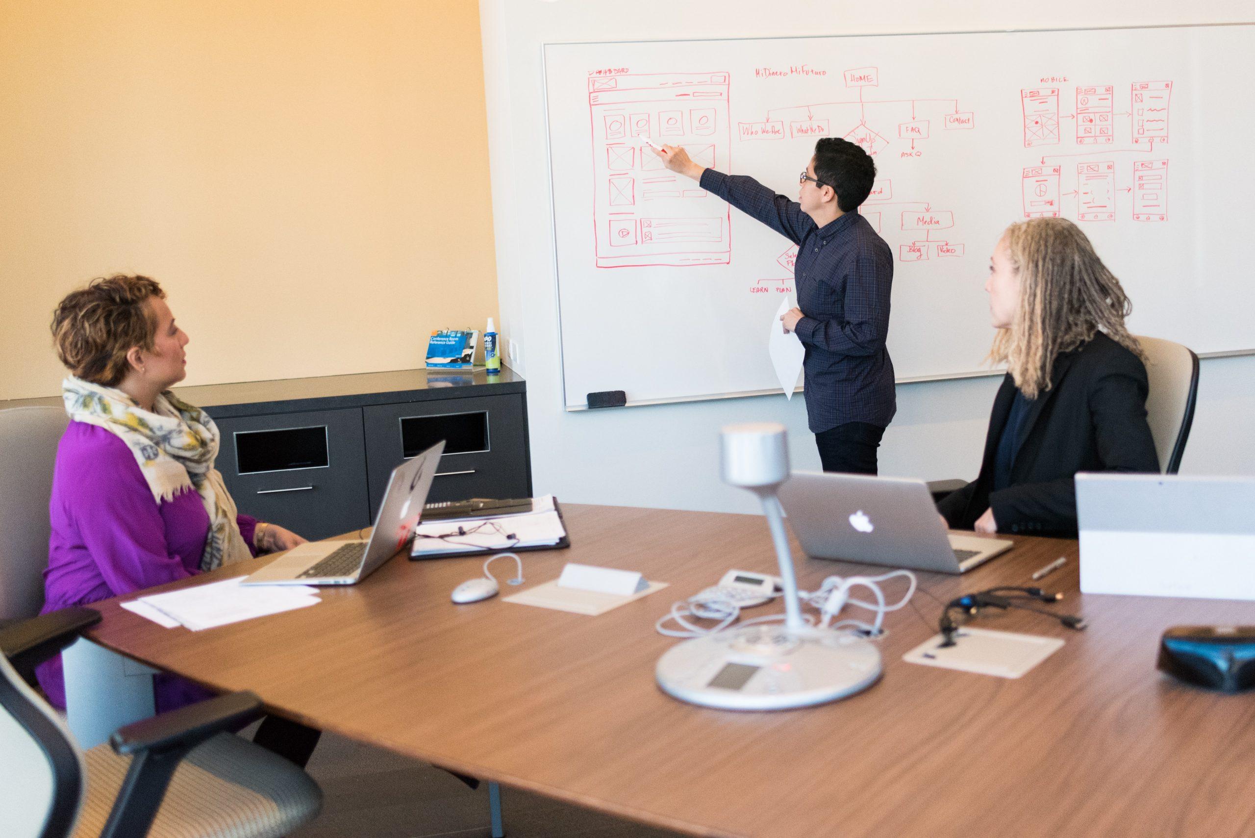 Consultoria De Software Para Techs: Como Encontrar Uma Empresa Que Foque No Seu Negócio De Tecnologia?